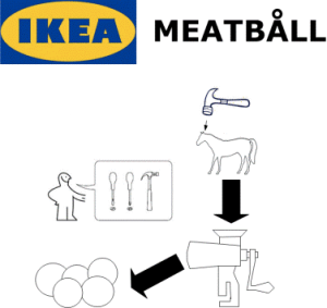 ikea_meatballs